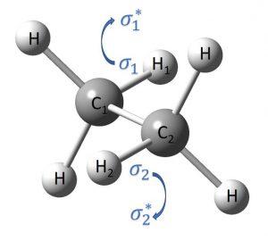 Investigadores utilizan el acoplamiento de espines nucleares para explicar el entrelazamiento cuántico